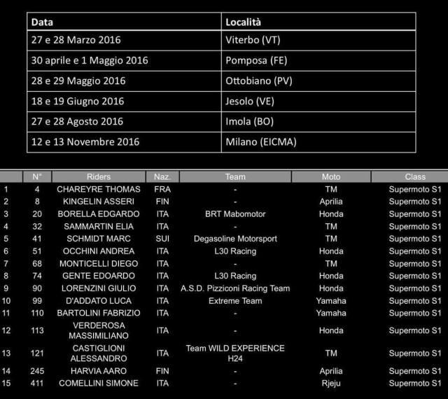 Internazionali d'Italia Supermoto 2016